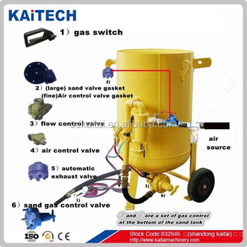 Kaitai Cheap Small Used Sand Blasting Machines Jpg X on Abrator Blast Parts