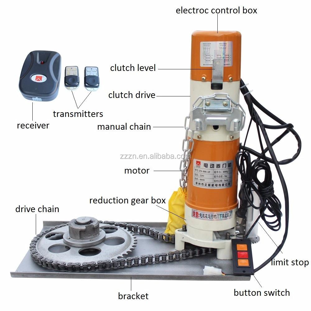Zenen ac rolling door motor electric roller shutter door for Roller shutter electric motors