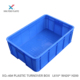 Solid Reusable plastic circulation box for fruit and vegetable
