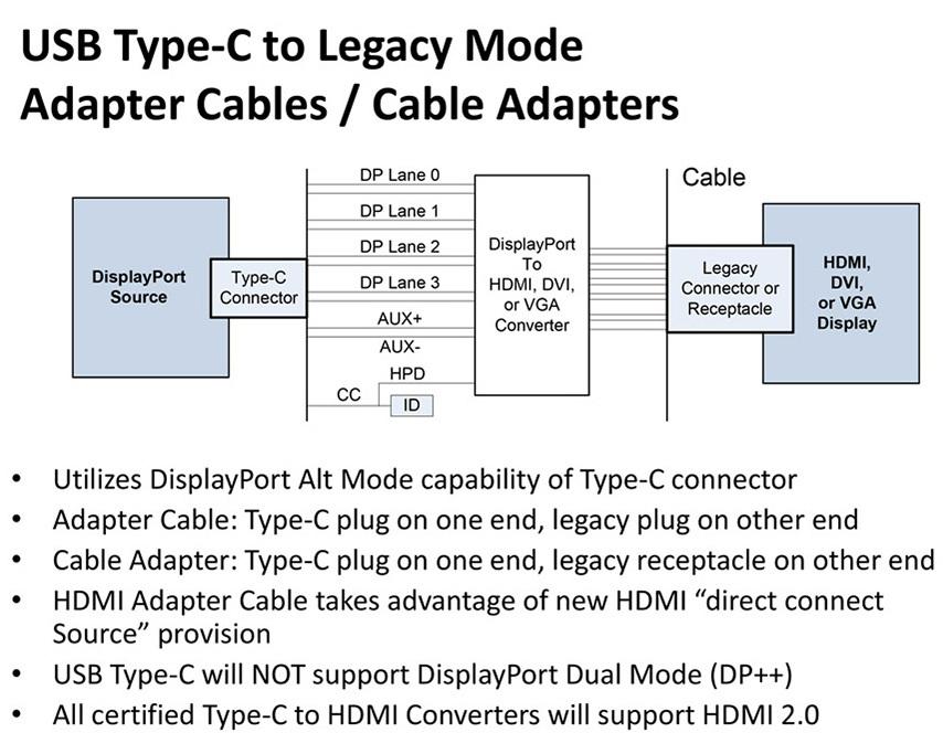 Mouse Cord Wiring Diagram - Rh.diveteam-detmold.de • on computer mouse diagram, mouse exploded view, block diagram,