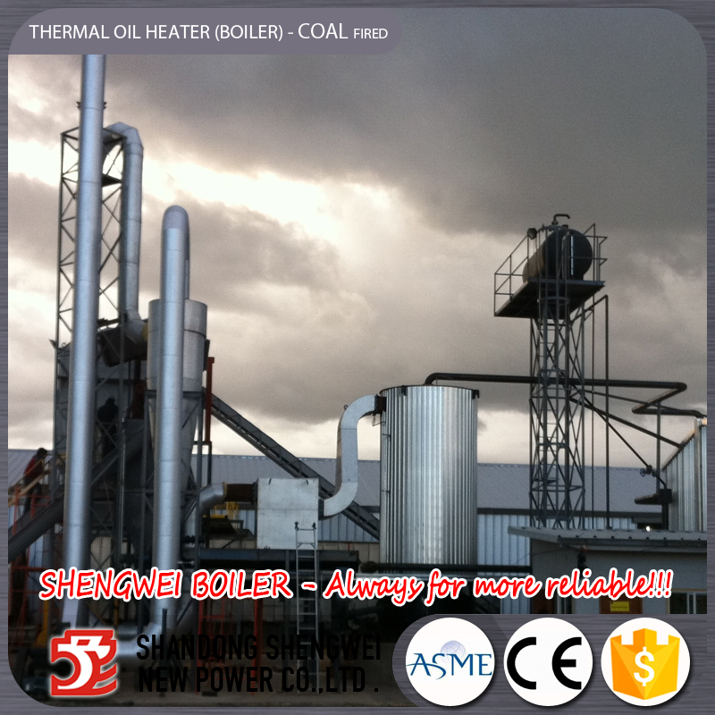 high quality YGL fiexed grate coal/wood fired thermal oil boiler