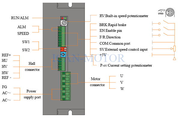 Factory production of brushless dc motor controller, 220v 750w bldc motor controller for automation