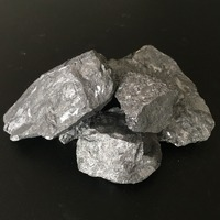 Best price pure silicon barium calcium magnesium alloy
