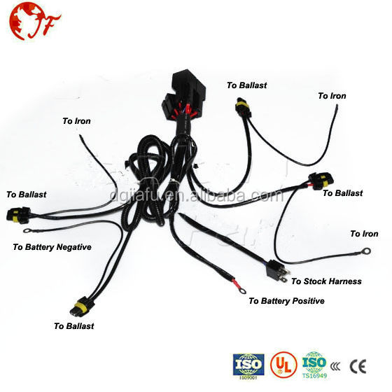 HTB1nmtJGXXXXXbjXVXXq6xXFXXXw 1x xenon hid conversion kit relay dual relay wiring harness for h4 h4 hid wiring harness controller at creativeand.co
