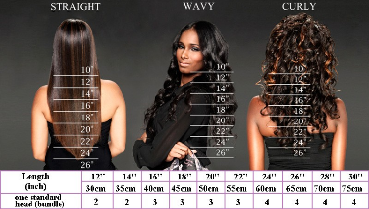 Indian virgin remy hair full lace wig