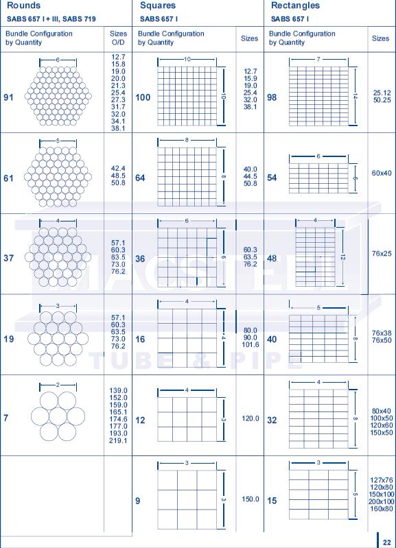 Tuyau 2019 GI, pré/galvanisé à chaud 69 tubes carrés/Section creuse rectangulaire/tuyau en acier galvanisé utilisé dans les matériaux de construction