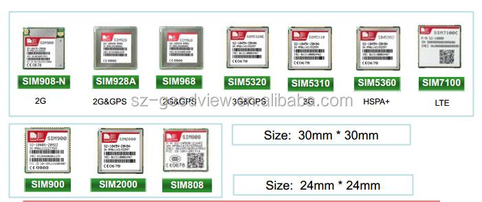 Simcom Sim7600ce Mini Pci Module (4g/3g/3g Gps Gsm Gprs Module ) - Buy  Sim7600ce Mini Pci Express Gps Module,Sim7600ce Mini Pci Express Gps