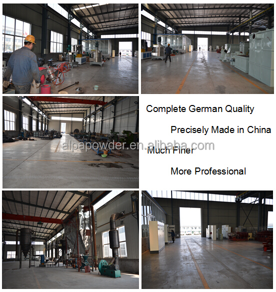 Non-metallic Minerals Powder Coating Production Line For Modifying ...