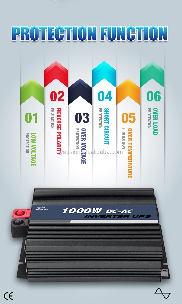 1000w To 6000w Dc Ac Pure Sine Wave Power Inverter Circuit Diagram Electrical Ups