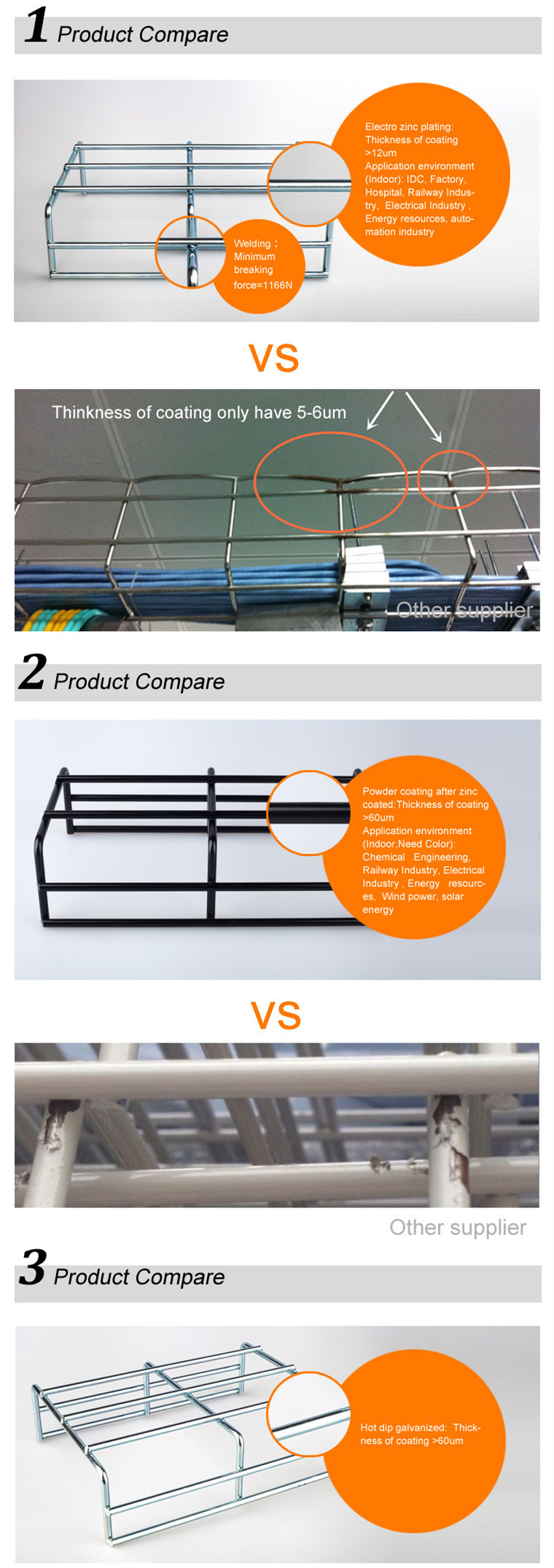 Industrial Cable Tray Installation Electrical Wiring Diagrams Flexible Stainless Steel Wire Basket Buy Boat