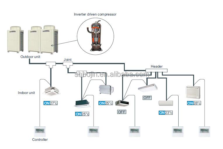 Mitsubishi Electric Vrf Air Conditioning Units Buy