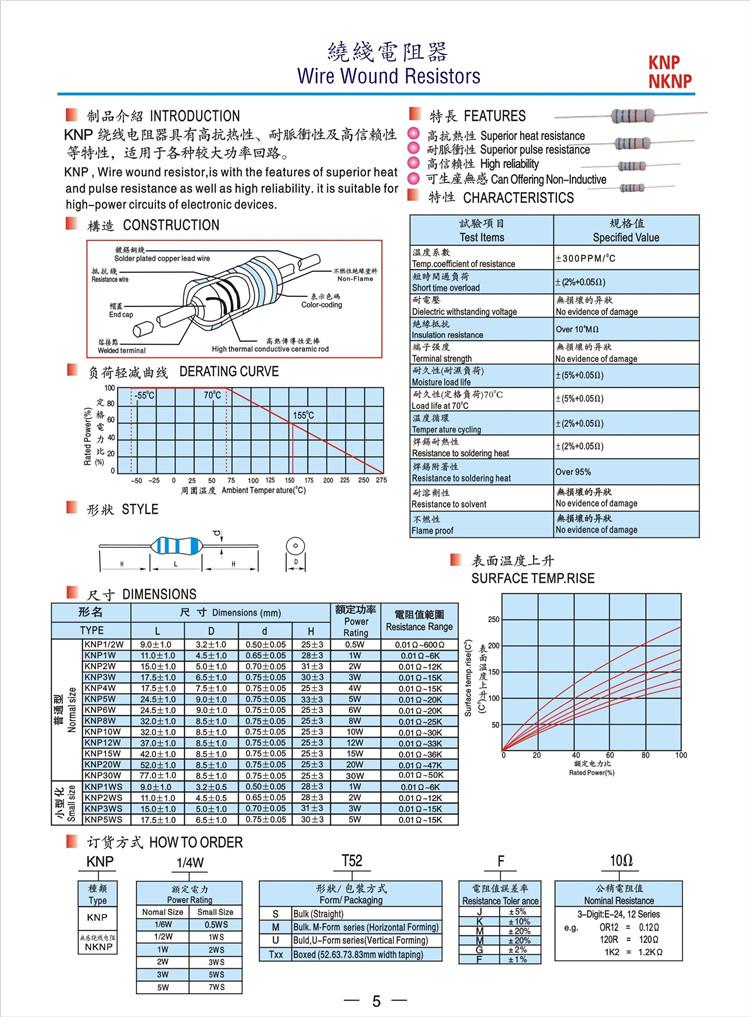 Good Quality 0.005 Ohm Wirewound Resistor - Buy Wirewound Resistor ...