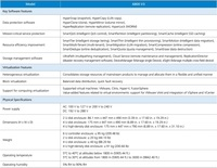 Huawei Oceanstor 6800 V3 Enterprise Storage System - Buy Storage ...