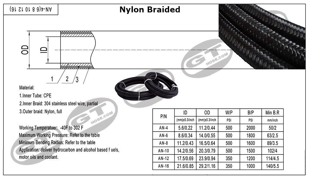 AN-4/ Nylon Braided Fuel Hose