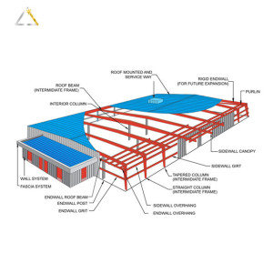 Steel Structure Metal Frame Truss Only Pole Barn