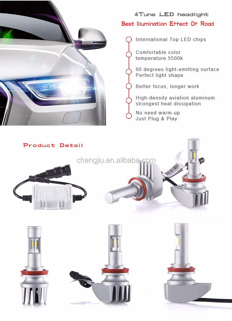 motorcycle parts auto car parts led headlight h1 h3 h4 h7 h8 h9 h11 9005 9006 9012 12v new fanless led headlights bulbs