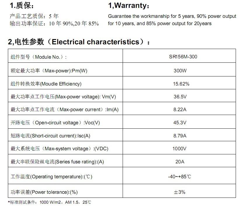 China Factory Direct Price 300 Watt Monocrystalline Solar Panels Module  With Inmetro Proof - Buy Solar Panels 300 Watts,Monocrystalline Solar