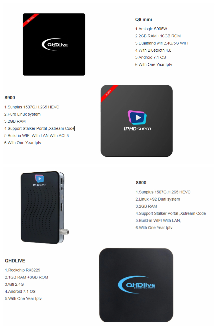 New Design Smart TV Box IPHD Max Android 9.0 RK3328 4+64G Android TV Box With 12 months IPTV M3U Subscription Set Top box