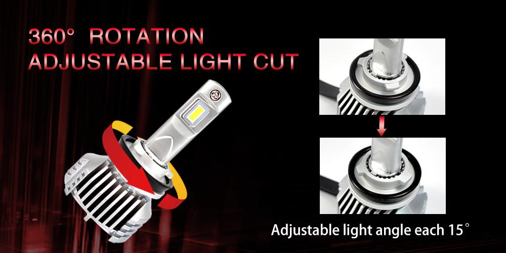 Zhuhai 2019 hot h7 100w car headlights halogen bulbs replacement car led lamp P12 12v car head led lights h7