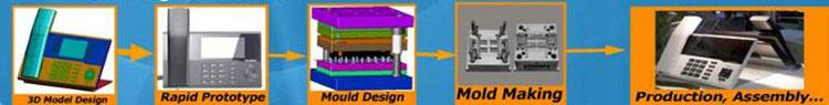 Kustom 3D Cetak Cepat Prototipe Serat Karbon Pabrik