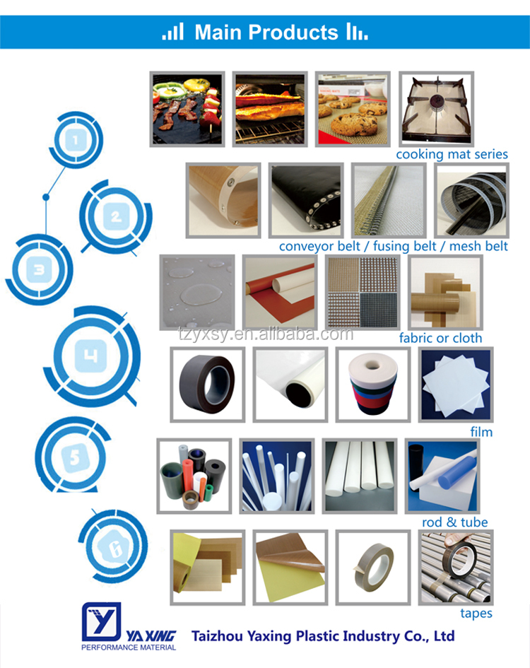 Waterproof Polyester Oxford Low Friction Kevlar Aramid Fiber Conveyor Belt  - Buy Kevlar Aramid Fiber,Waterproof Polyester Oxford Kevlar Conveyor