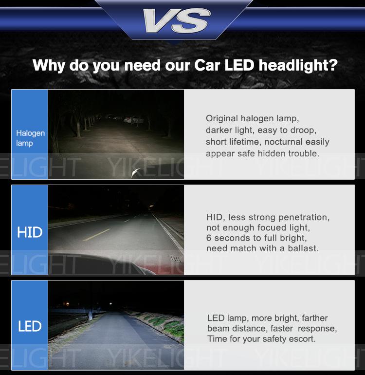 2016 Most Stable Lumen 4000lumen 5000k Bulb 12v Led Headlight Kit ...