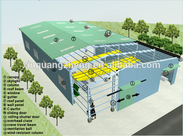 1000 square meter warehouse building