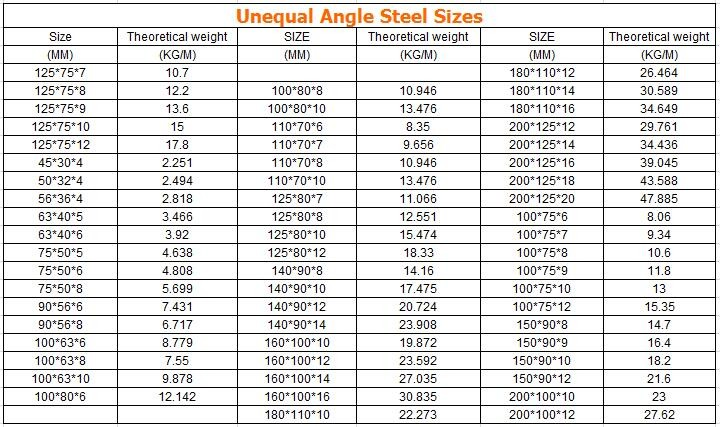 Tianjin Factory Low Price Steel Angle Bar Price Philippines Per Kg Iron  Angle Steel Bar - Buy Tianjin Factory Low Price Steel Angle Bar