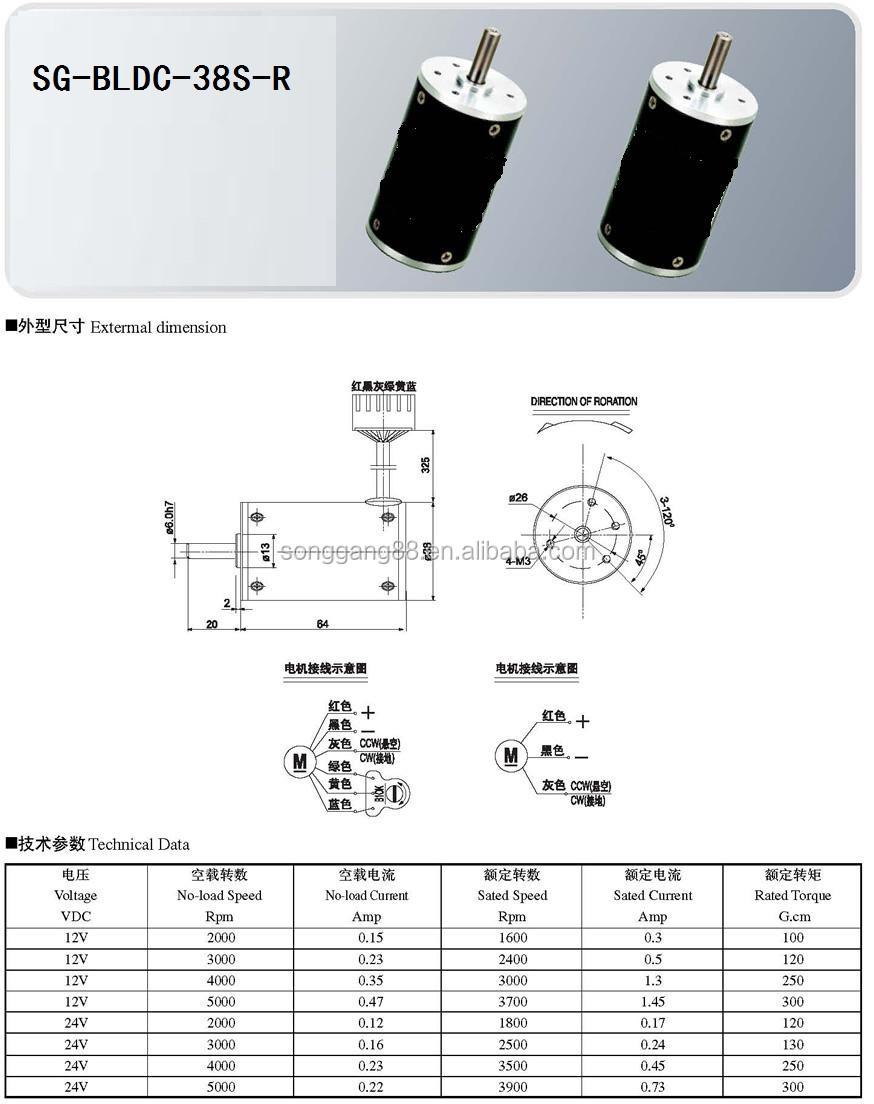 SGDC-38S-R-2000RPM.JPG