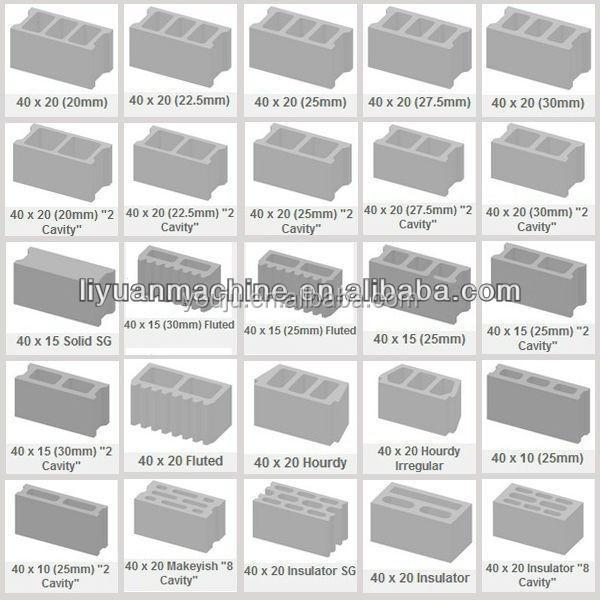 mquinas de bloques de hormign en venta qtm6 25 diferentes tipos de ladrillos de mquinas