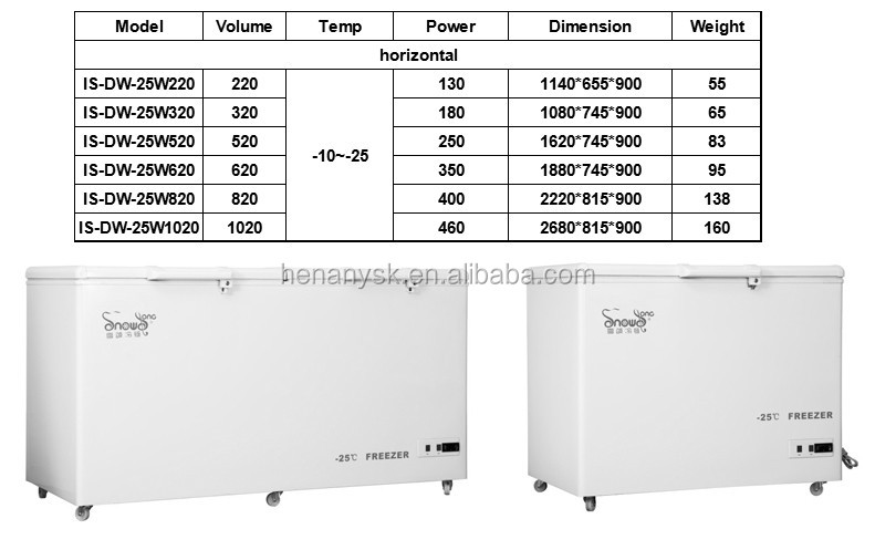 -25 Degrees Energy-Saving Chest Freezer Horizontal Freezing Medical Use Refrigerator Vaccines Industrial Experiment Box