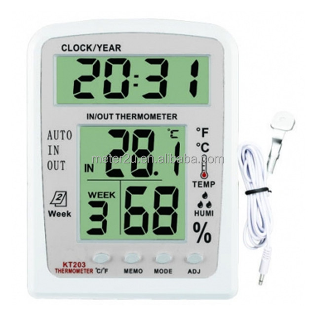Awesome Accurate Indoor Thermometer Ideas - Interior Design Ideas ...