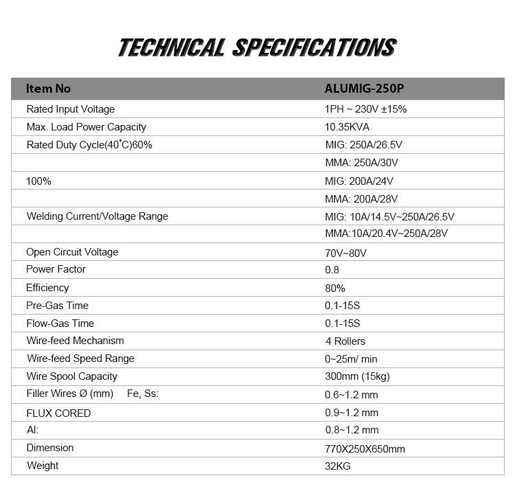 Alumig 250p 220v Double Pulse Aluminium Inverter Welding Machine Mig ...