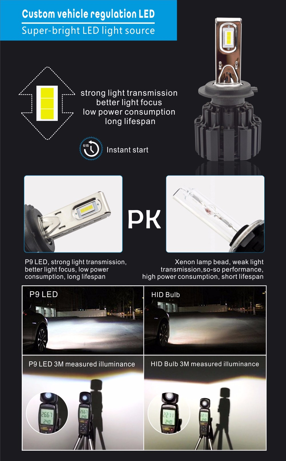 P9 100w led headlight with good beam-focusing