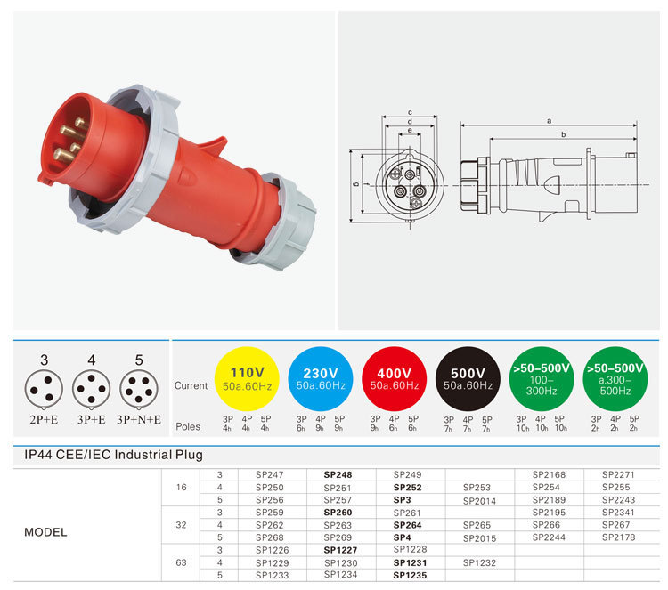 Resistor Color Code likewise Power Feed Via Light in addition Razor Electric Scooter Wiring Diagram likewise Ceiling Light Fixture Wiring Diagram likewise Winch Remote Control Wiring Diagram. on 220 3 phase plug