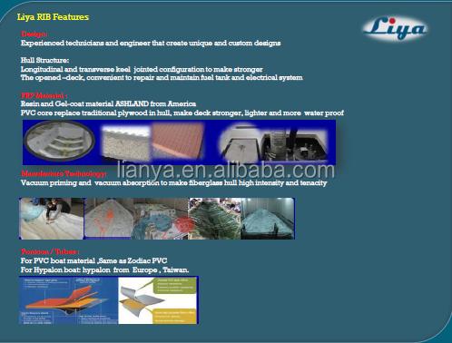 Liya Orca Hypalon Fabric Rib660 River Boats For Sale Navy Work Boats - Buy  Navy Work Boats,River Boats For Sale,Orca Hypalon Fabric Rib660 Product on