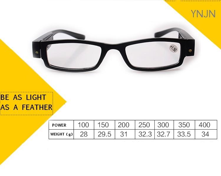 Promoção China Atacado Óculos De Visão Noturna Óculos De Leitura Com ... 69306d03f0