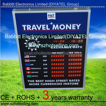 Foreign Currency Exchange Rate P10 Al Today Cricket Match Live Video Led Display Screen