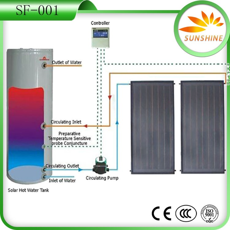 Oem Quality-Assured Seperate Pressurized Solar Water Heater 200Lt Flat Panel