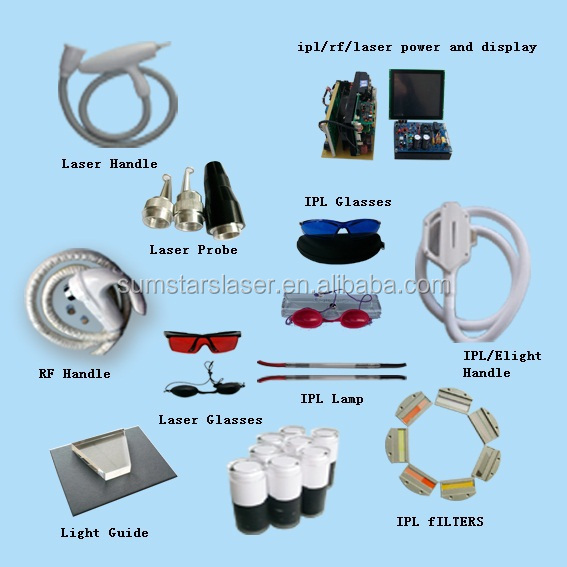 Ipl Rf Elight Skin Care Beauty Instruments Uk Beauty Salon Equipment Uk -  Buy Beauty Salon Equipment Uk,Beauty Instruments Uk,Beauty Salon Equipment