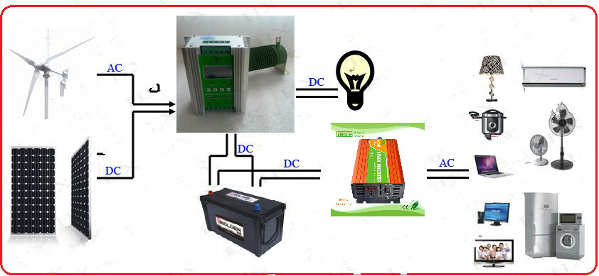 MPPT wind solar hybrid charge controller 12v 24v auto 300w 500 800w 1000w 1200w 1400w bosster charger,low voltage start