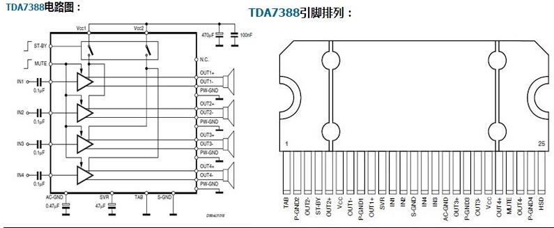 Miraculous Tda7388 Circuit Diagram Wiring Diagram Wiring Digital Resources Bletukbiperorg