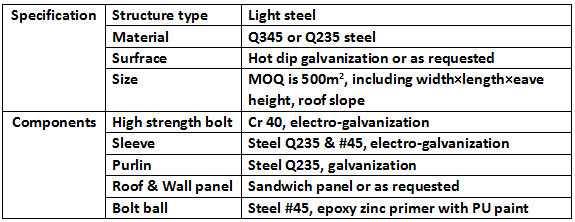 Antirust Light steel stadium roof material