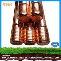 SBK Two Ends Threaded Copper Ground Rod