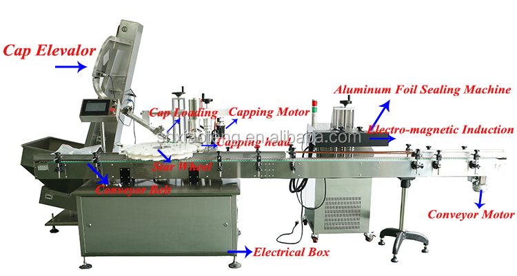 Glass bottle aluminum cap automatic capping machine