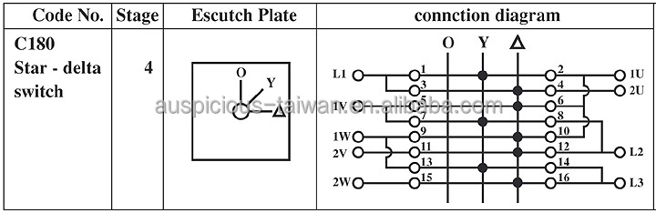 Salzer Rotary Switch Wiring Diagram Wiring Diagrams And Schematics – Rotator Switch Wiring Diagram