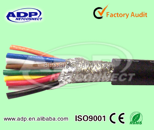 AL Foil and copper braiding shield RVVP power cable PVC Insulated 300/300V