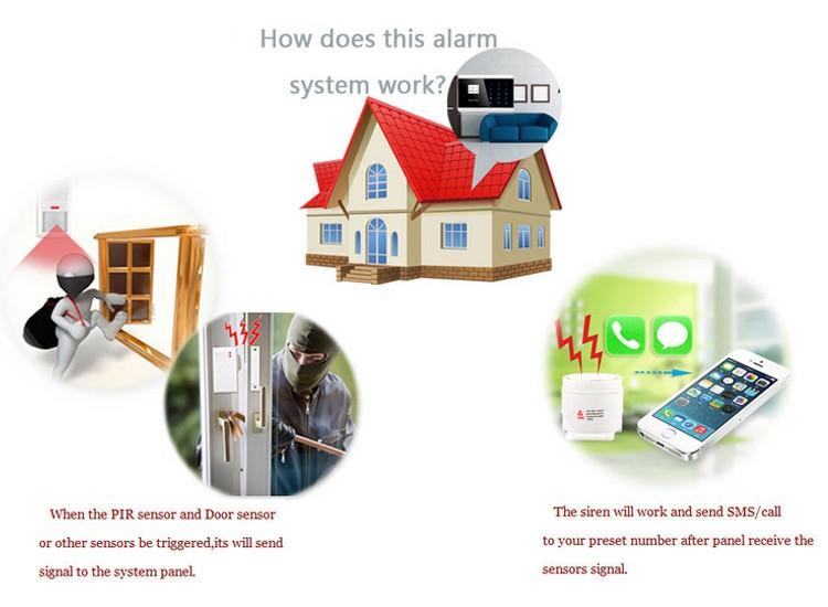 Wholesale Price Smoke Detector Mini 12v Wireless Smoke Detector