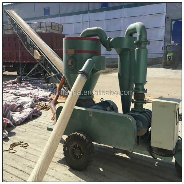 China Suppliers Truck Bulk Loading Chain Conveyors Machine For ...