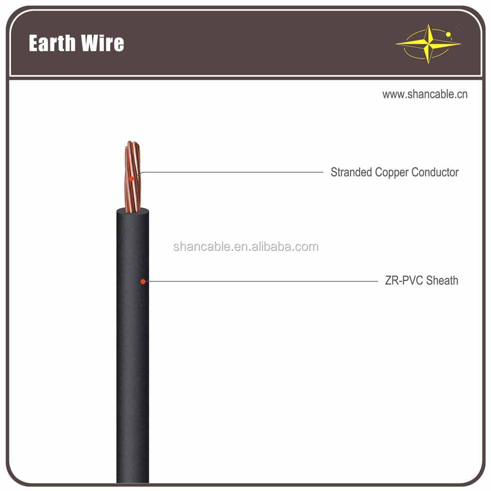 Finden Sie Hohe Qualität Kupferdraht 4mm Hersteller und Kupferdraht ...